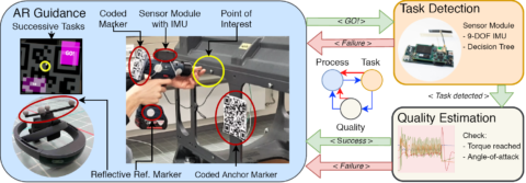 "Towards entry ""New Paper: A Sense of Quality for Augmented Reality Assisted Process Guidance"""